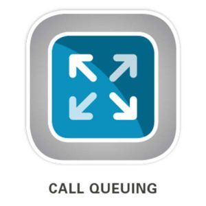Allworx Call Queuing Icon